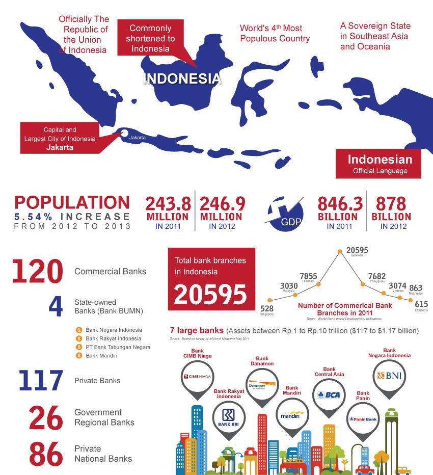 jakarta_infographic
